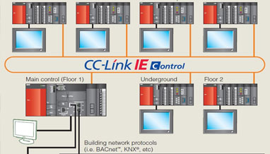 Building Automation Control